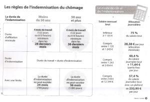 regles_indemnisation_chomage_jan2014